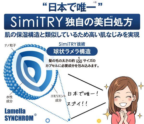 シミウスの美容効果が掲載された医学論文