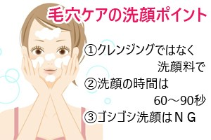 角栓の正体は皮脂と古い角質