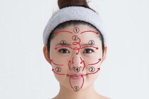 洗顔を行う部位別順序
