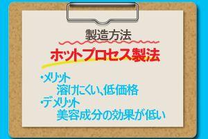 ホットプロセス製法(けん化塩析法・焚き込み法)