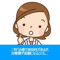 レーザー治療(保険適用外)