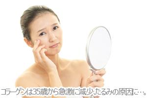 コラーゲンは35歳から急激に減少、たるみの原因に…。