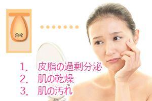 イチゴ鼻の原因、3つの要素