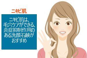 にきび肌におすすめの洗顔石鹸