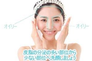 皮脂の分泌の多い部分から少ない部位へ洗顔しましょう