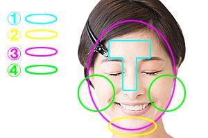 顔に番号をふって洗顔の順番を開設したイラスト