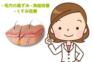毛穴の黒ずみ・角栓改善・くすみ改善
